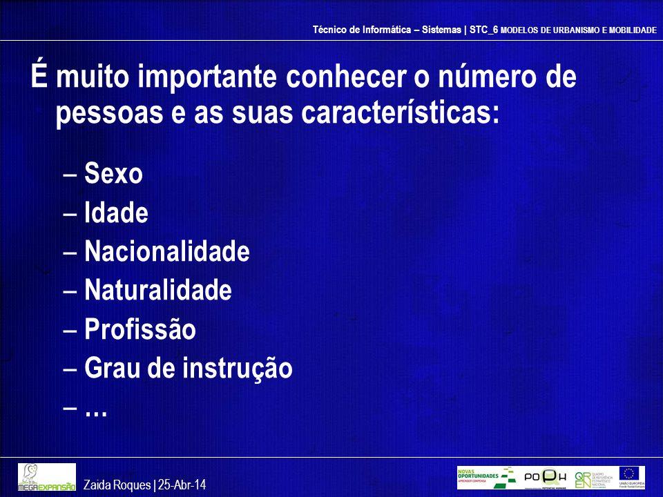 Técnico de Informática – Sistemas | STC_6 MODELOS DE URBANISMO E MOBILIDADE É muito importante conhecer o número de pessoas e as suas características: