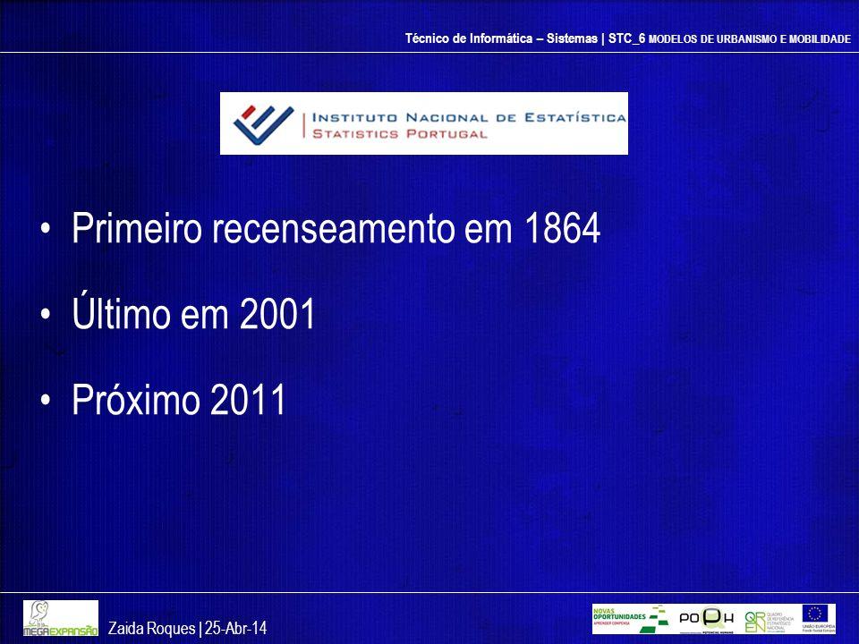 Técnico de Informática – Sistemas | STC_6 MODELOS DE URBANISMO E MOBILIDADE Primeiro recenseamento em 1864 Último em 2001 Próximo 2011 Zaida Roques |