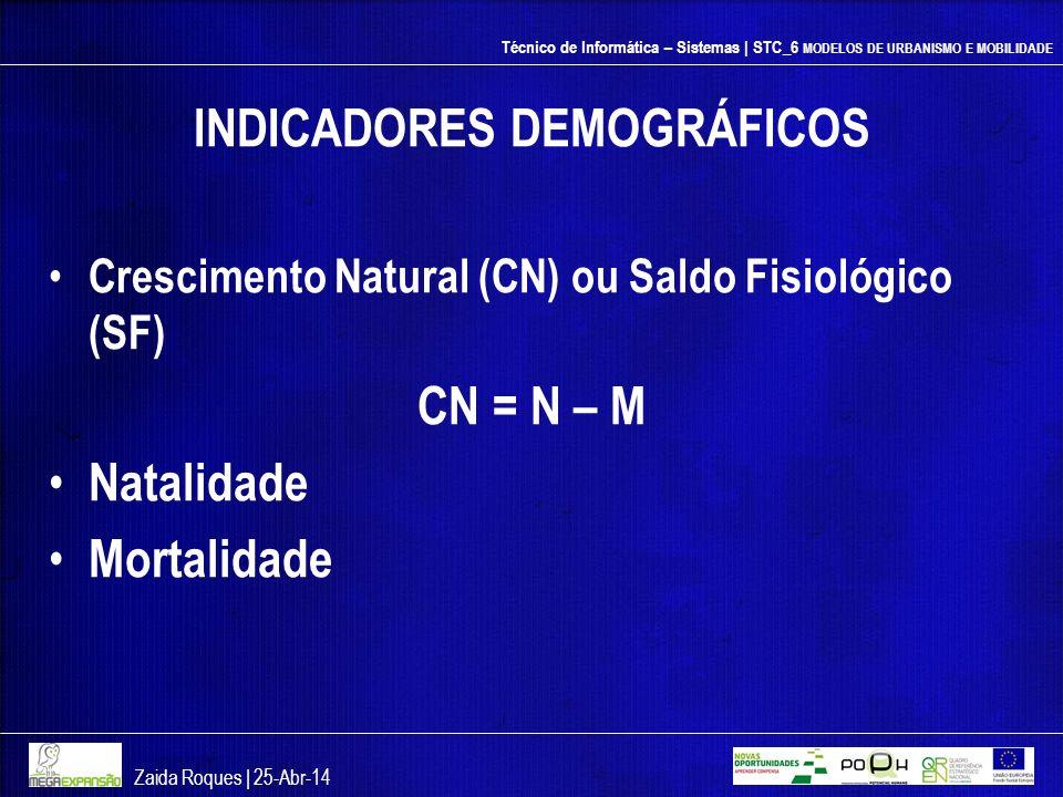 Técnico de Informática – Sistemas | STC_6 MODELOS DE URBANISMO E MOBILIDADE INDICADORES DEMOGRÁFICOS Crescimento Natural (CN) ou Saldo Fisiológico (SF
