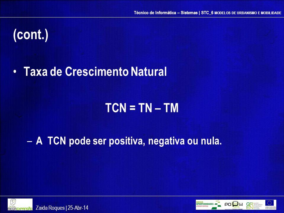 Técnico de Informática – Sistemas | STC_6 MODELOS DE URBANISMO E MOBILIDADE (cont.) Taxa de Crescimento Natural TCN = TN – TM – A TCN pode ser positiv