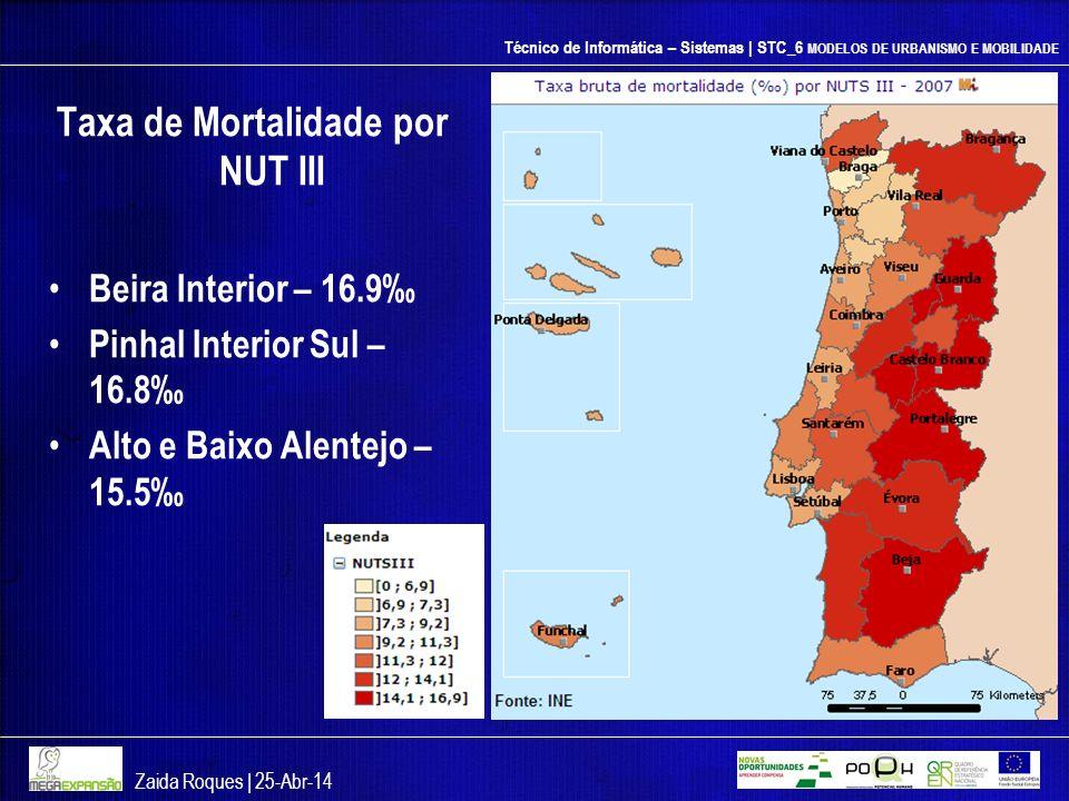 Técnico de Informática – Sistemas | STC_6 MODELOS DE URBANISMO E MOBILIDADE Taxa de Mortalidade por NUT III Beira Interior – 16.9 Pinhal Interior Sul