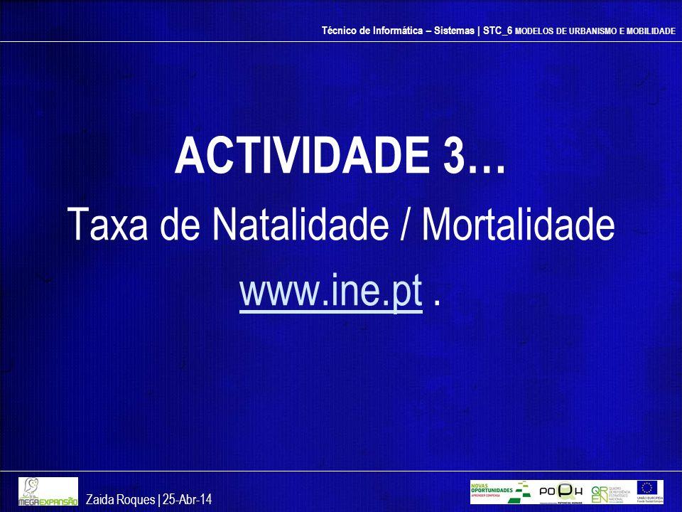 Técnico de Informática – Sistemas | STC_6 MODELOS DE URBANISMO E MOBILIDADE ACTIVIDADE 3… Taxa de Natalidade / Mortalidade www.ine.ptwww.ine.pt. Zaida