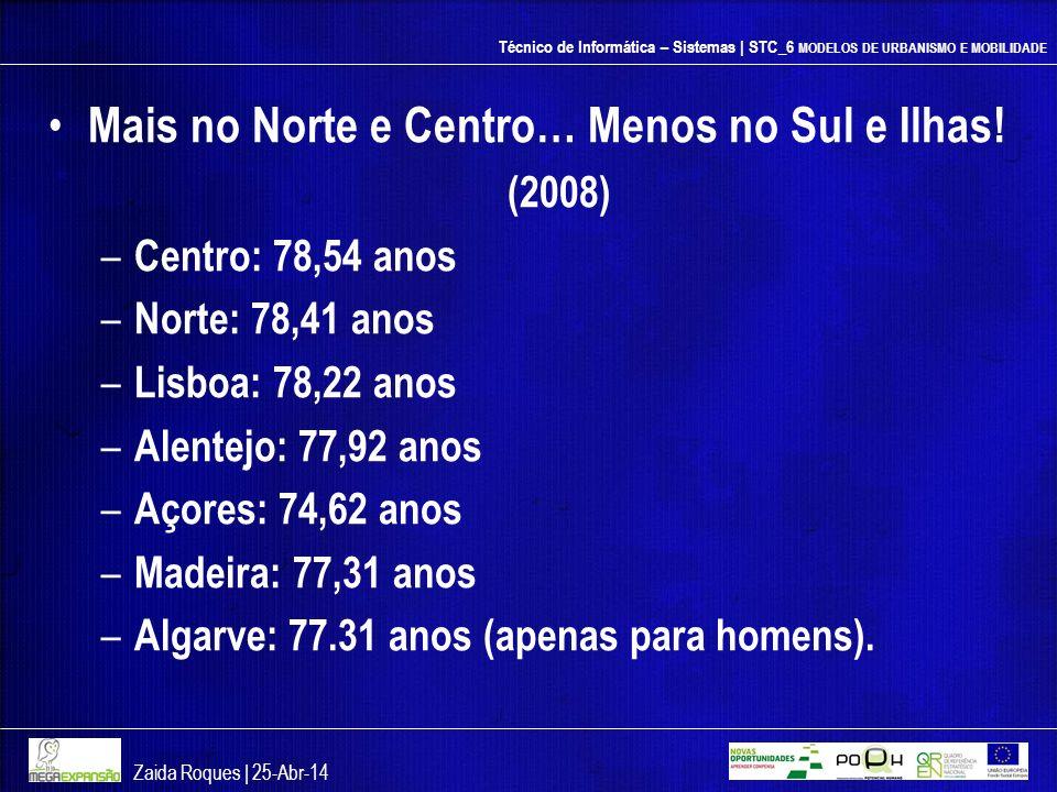 Técnico de Informática – Sistemas | STC_6 MODELOS DE URBANISMO E MOBILIDADE Mais no Norte e Centro… Menos no Sul e Ilhas! (2008) – Centro: 78,54 anos