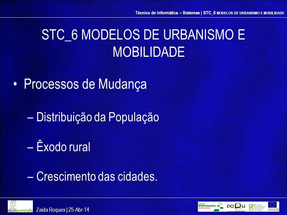 Técnico de Informática – Sistemas | STC_6 MODELOS DE URBANISMO E MOBILIDADE STC_6 MODELOS DE URBANISMO E MOBILIDADE Processos de Mudança –Distribuição