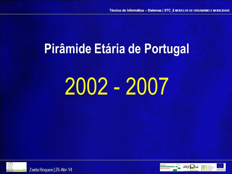 Técnico de Informática – Sistemas | STC_6 MODELOS DE URBANISMO E MOBILIDADE Pirâmide Etária de Portugal 2002 - 2007 Zaida Roques | 25-Abr-14