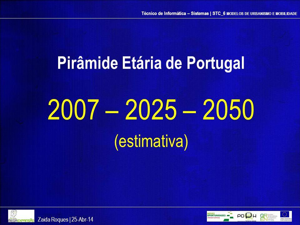 Técnico de Informática – Sistemas | STC_6 MODELOS DE URBANISMO E MOBILIDADE Pirâmide Etária de Portugal 2007 – 2025 – 2050 (estimativa) Zaida Roques |