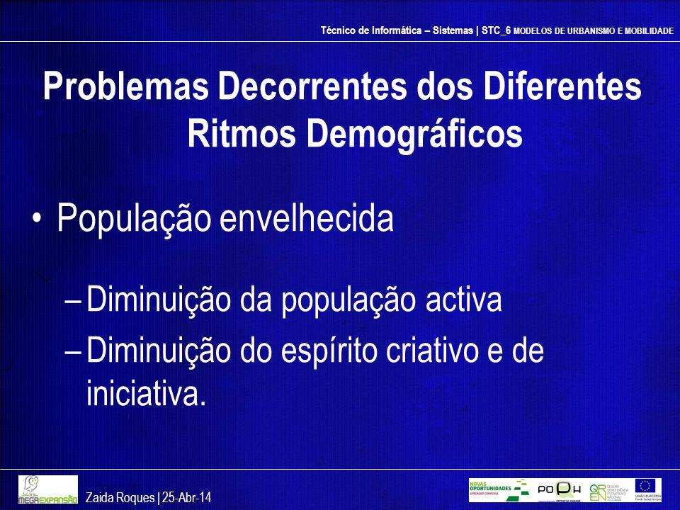 Técnico de Informática – Sistemas | STC_6 MODELOS DE URBANISMO E MOBILIDADE Problemas Decorrentes dos Diferentes Ritmos Demográficos População envelhe