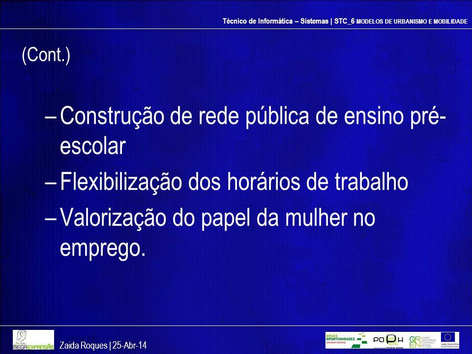Técnico de Informática – Sistemas | STC_6 MODELOS DE URBANISMO E MOBILIDADE (Cont.) –Construção de rede pública de ensino pré- escolar –Flexibilização