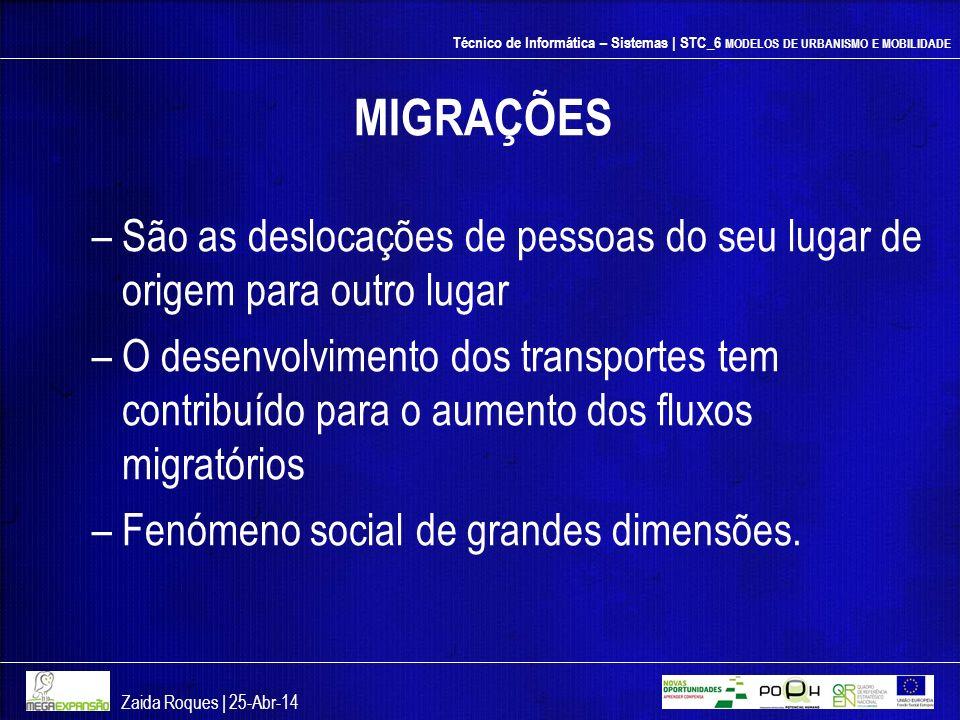 Técnico de Informática – Sistemas | STC_6 MODELOS DE URBANISMO E MOBILIDADE MIGRAÇÕES –São as deslocações de pessoas do seu lugar de origem para outro