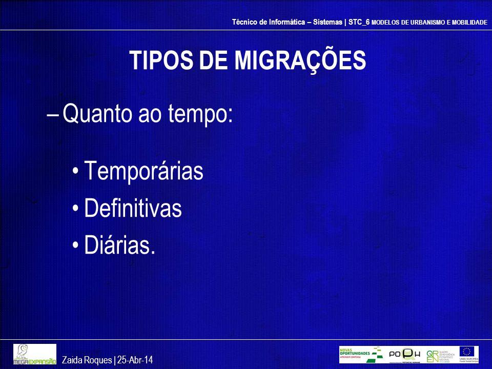 Técnico de Informática – Sistemas | STC_6 MODELOS DE URBANISMO E MOBILIDADE TIPOS DE MIGRAÇÕES –Quanto ao tempo: Temporárias Definitivas Diárias. Zaid
