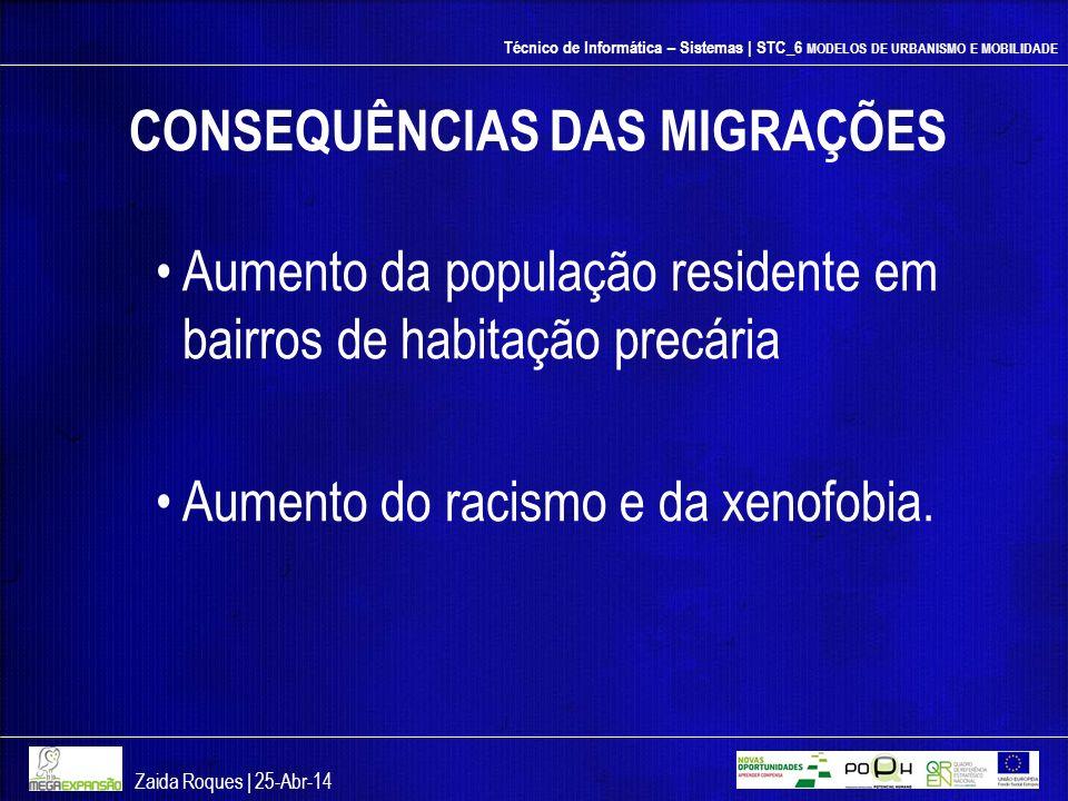 Técnico de Informática – Sistemas | STC_6 MODELOS DE URBANISMO E MOBILIDADE CONSEQUÊNCIAS DAS MIGRAÇÕES Aumento da população residente em bairros de h