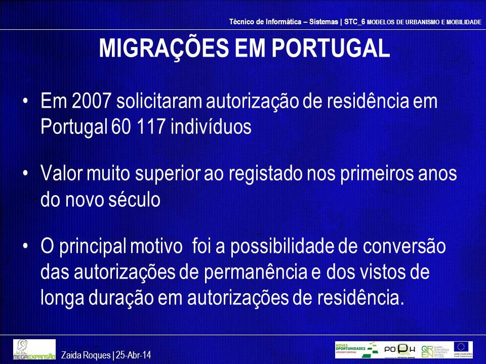 Técnico de Informática – Sistemas | STC_6 MODELOS DE URBANISMO E MOBILIDADE MIGRAÇÕES EM PORTUGAL Em 2007 solicitaram autorização de residência em Por