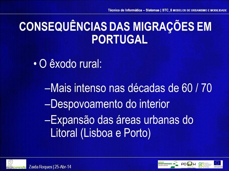 Técnico de Informática – Sistemas | STC_6 MODELOS DE URBANISMO E MOBILIDADE CONSEQUÊNCIAS DAS MIGRAÇÕES EM PORTUGAL O êxodo rural: –Mais intenso nas d