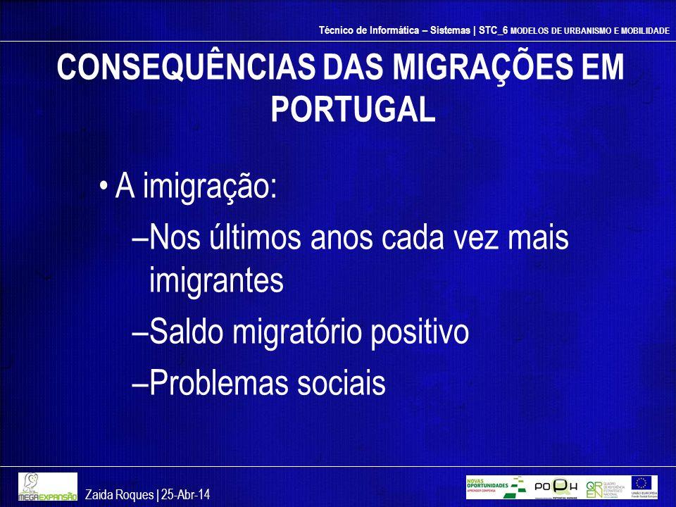 Técnico de Informática – Sistemas | STC_6 MODELOS DE URBANISMO E MOBILIDADE CONSEQUÊNCIAS DAS MIGRAÇÕES EM PORTUGAL A imigração: –Nos últimos anos cad