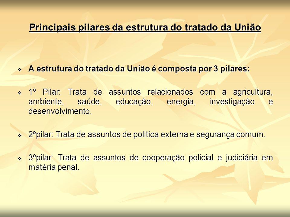 Principais pilares da estrutura do tratado da União A estrutura do tratado da União é composta por 3 pilares: A estrutura do tratado da União é compos