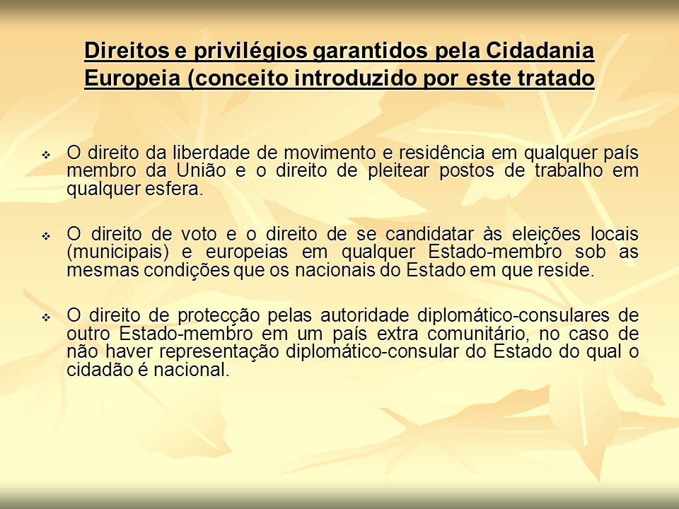 Direitos e privilégios garantidos pela Cidadania Europeia (conceito introduzido por este tratado O direito da liberdade de movimento e residência em q