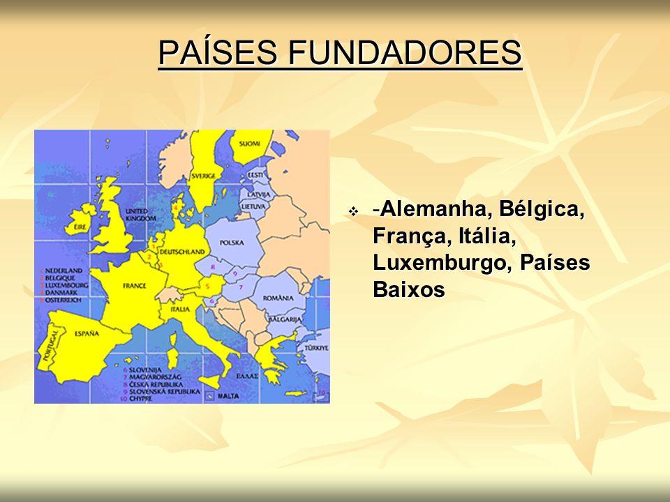 PAÍSES FUNDADORES PAÍSES FUNDADORES -Alemanha, Bélgica, França, Itália, Luxemburgo, Países Baixos -Alemanha, Bélgica, França, Itália, Luxemburgo, País