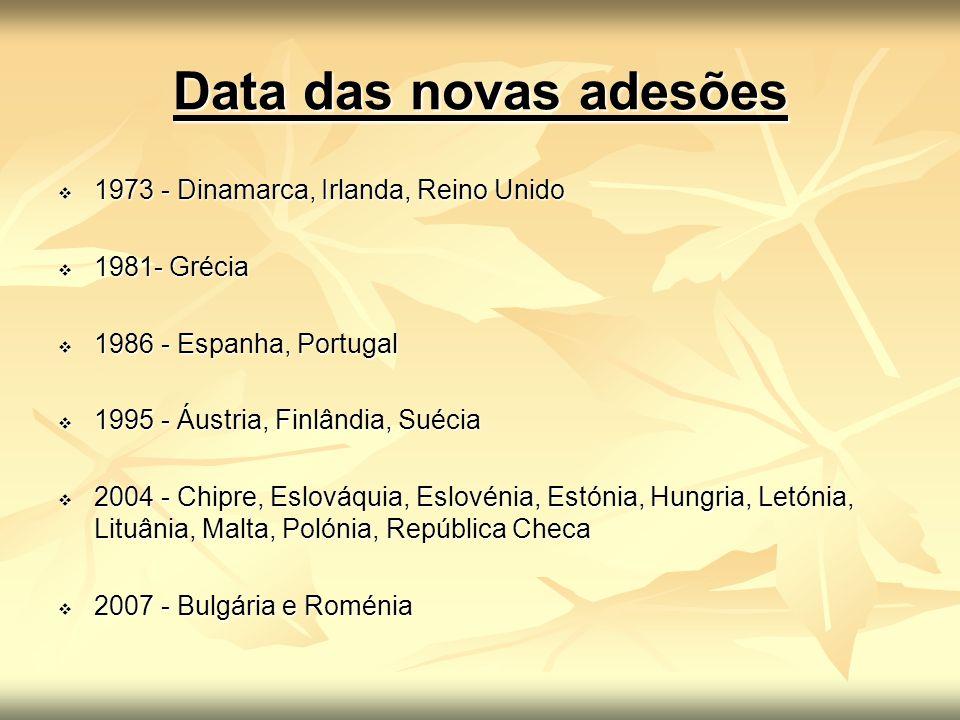 Data das novas adesões 1973 - Dinamarca, Irlanda, Reino Unido 1973 - Dinamarca, Irlanda, Reino Unido 1981- Grécia 1981- Grécia 1986 - Espanha, Portuga