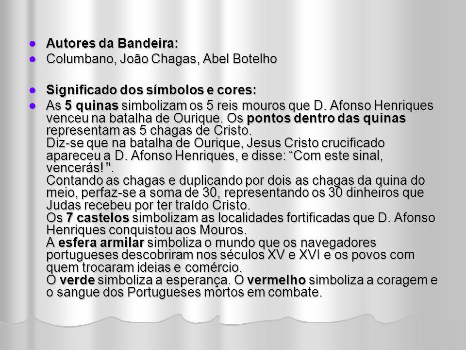 Hino Nacional Português Nome: A Portuguesa Música:Alfredo Keil Letra: Henrique Lopes de Mendonça Às armas, às armas.
