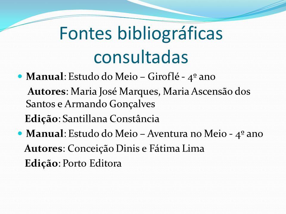 Fontes bibliográficas consultadas Manual: Estudo do Meio – Giroflé - 4º ano Autores: Maria José Marques, Maria Ascensão dos Santos e Armando Gonçalves