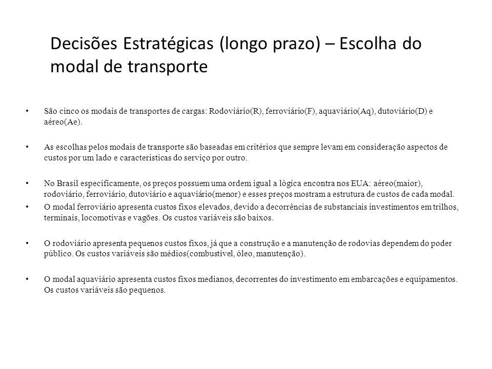 São cinco os modais de transportes de cargas: Rodoviário(R), ferroviário(F), aquaviário(Aq), dutoviário(D) e aéreo(Ae). As escolhas pelos modais de tr