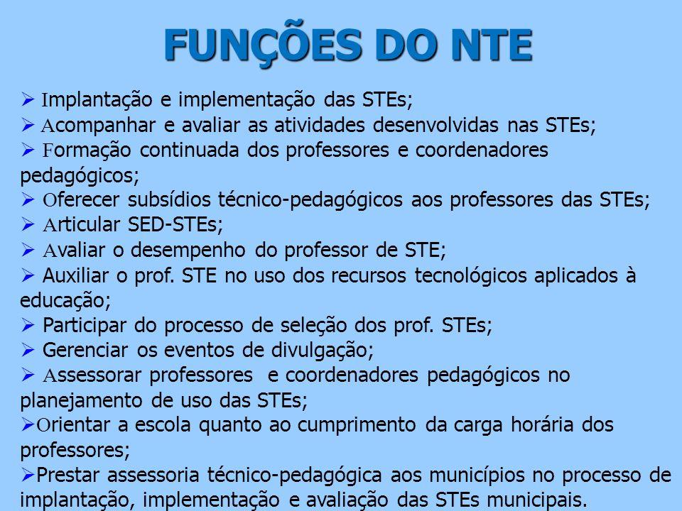 FUNÇÕES DO NTE I mplantação e implementação das STEs; A companhar e avaliar as atividades desenvolvidas nas STEs; F ormação continuada dos professores