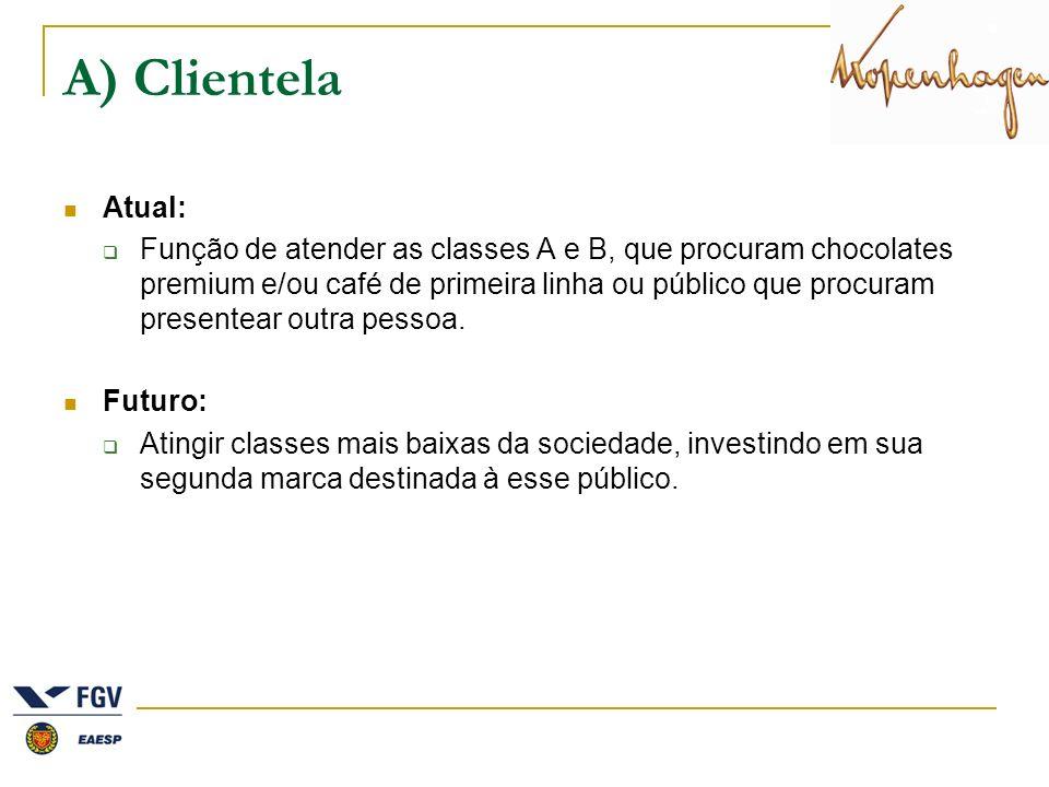 A) Clientela Atual: Função de atender as classes A e B, que procuram chocolates premium e/ou café de primeira linha ou público que procuram presentear
