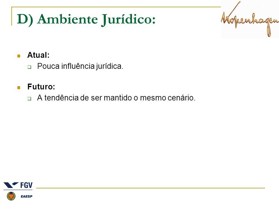 D) Ambiente Jurídico: Atual: Pouca influência jurídica. Futuro: A tendência de ser mantido o mesmo cenário.