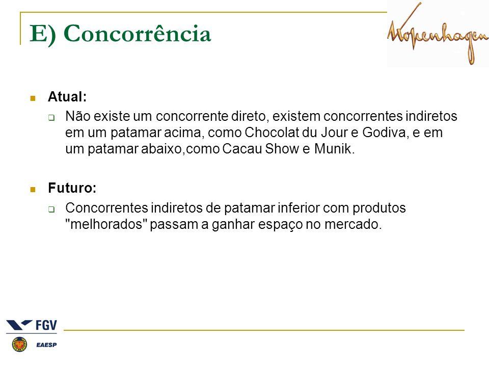 F) Ambiente Econômico Atual: O Brasil é o 4° consumidor de chocolates do mundo, concentrados nas regiões Sul e Sudeste.