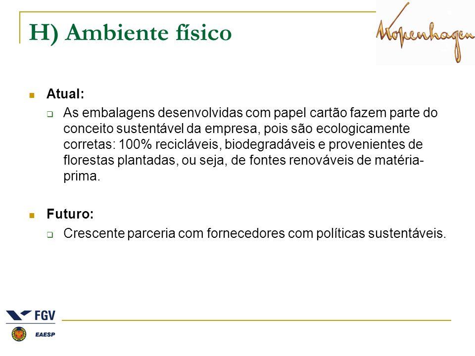 H) Ambiente físico Atual: As embalagens desenvolvidas com papel cartão fazem parte do conceito sustentável da empresa, pois são ecologicamente correta