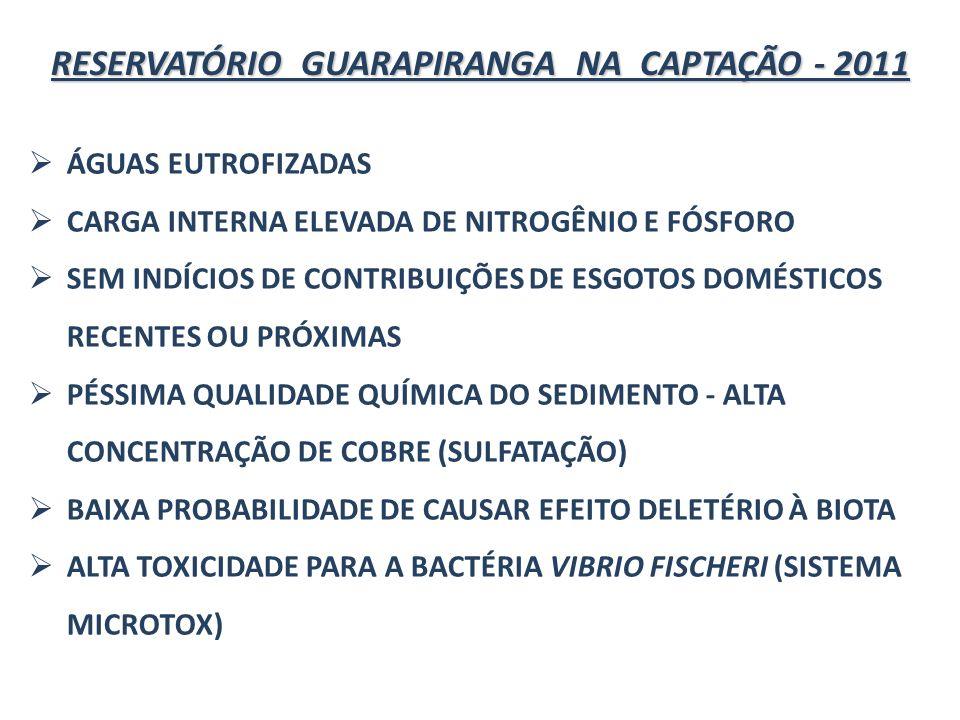 RESERVATÓRIO GUARAPIRANGA NA CAPTAÇÃO - 2011 ÁGUAS EUTROFIZADAS CARGA INTERNA ELEVADA DE NITROGÊNIO E FÓSFORO SEM INDÍCIOS DE CONTRIBUIÇÕES DE ESGOTOS