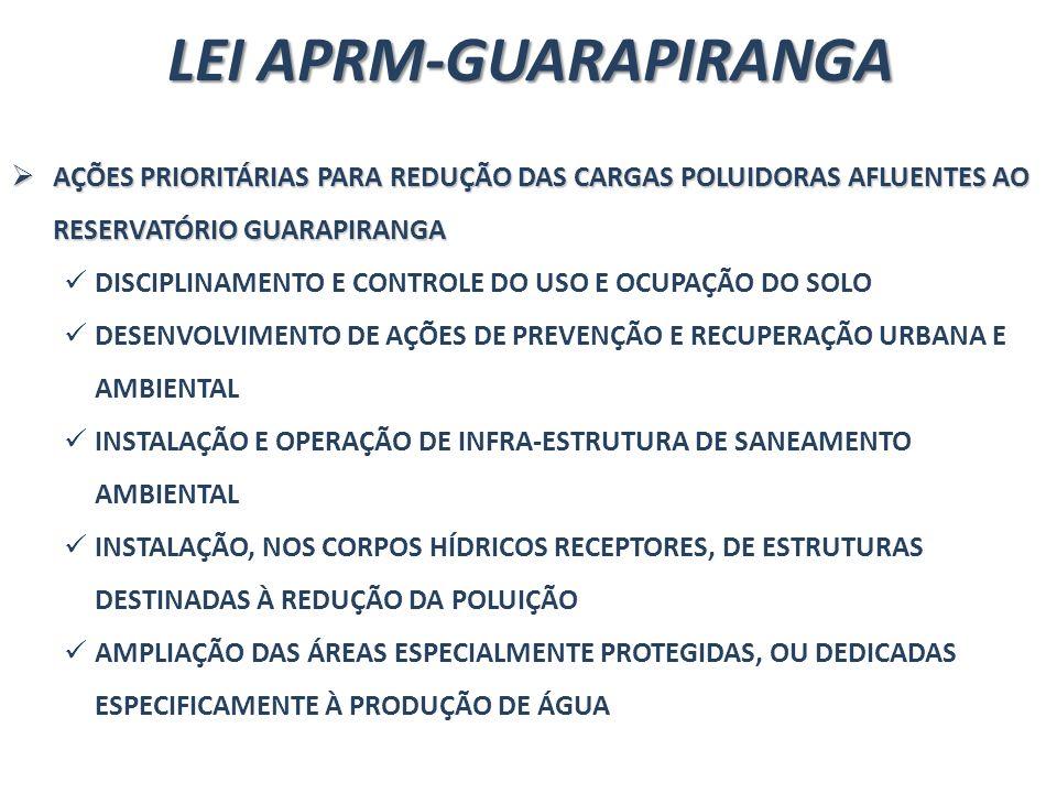 LEI APRM-GUARAPIRANGA AÇÕES PRIORITÁRIAS PARA REDUÇÃO DAS CARGAS POLUIDORAS AFLUENTES AO RESERVATÓRIO GUARAPIRANGA AÇÕES PRIORITÁRIAS PARA REDUÇÃO DAS