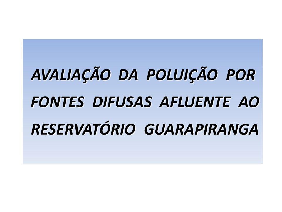 AVALIAÇÃO DA POLUIÇÃO POR FONTES DIFUSAS AFLUENTE AO FONTES DIFUSAS AFLUENTE AO RESERVATÓRIO GUARAPIRANGA RESERVATÓRIO GUARAPIRANGA