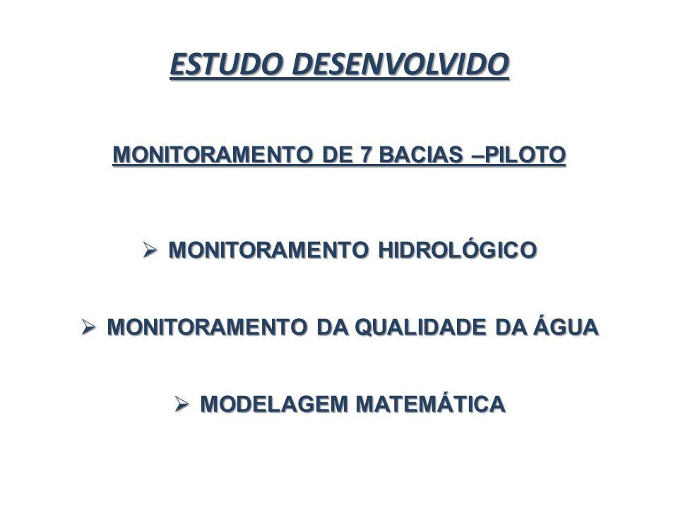 ESTUDO DESENVOLVIDO MONITORAMENTO DE 7 BACIAS –PILOTO MONITORAMENTO HIDROLÓGICO MONITORAMENTO HIDROLÓGICO MONITORAMENTO DA QUALIDADE DA ÁGUA MONITORAM
