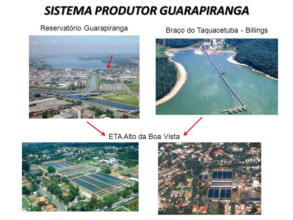 SISTEMA PRODUTOR GUARAPIRANGA Braço do Taquacetuba - Billings ETA Alto da Boa Vista Reservatório Guarapiranga
