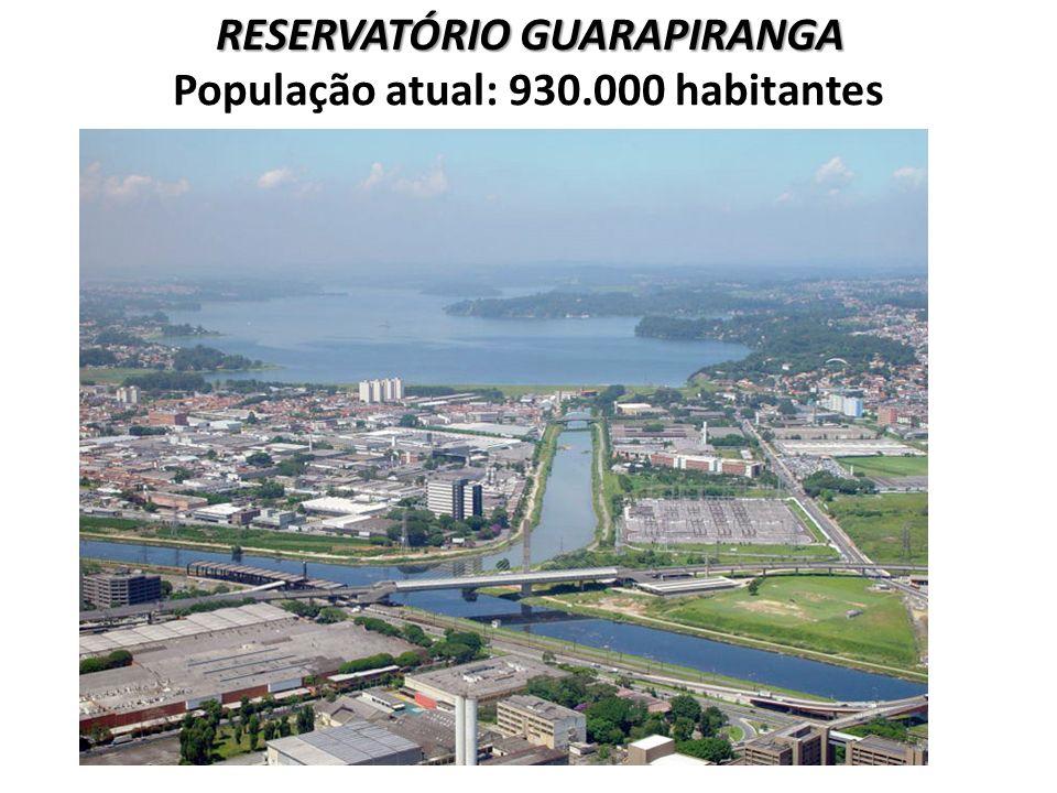 RESERVATÓRIO GUARAPIRANGA População atual: 930.000 habitantes