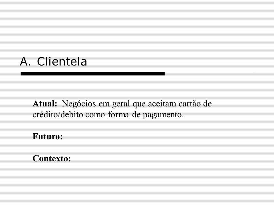 A.Clientela Atual: Negócios em geral que aceitam cartão de crédito/debito como forma de pagamento. Futuro: Contexto: