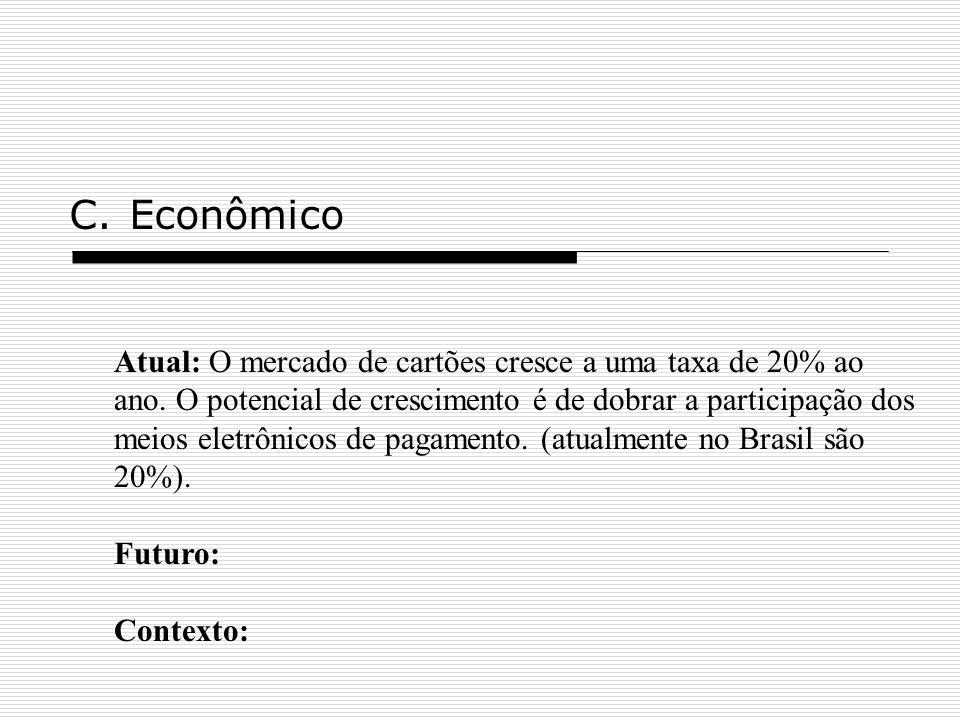 C.Econômico Atual: O mercado de cartões cresce a uma taxa de 20% ao ano. O potencial de crescimento é de dobrar a participação dos meios eletrônicos d