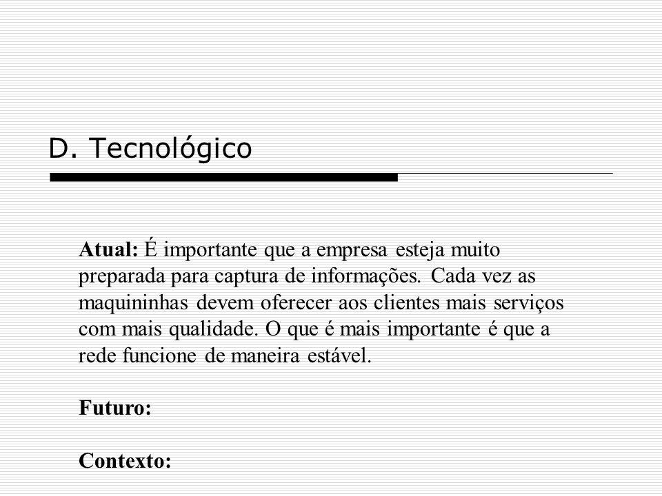 D.Tecnológico Atual: É importante que a empresa esteja muito preparada para captura de informações. Cada vez as maquininhas devem oferecer aos cliente