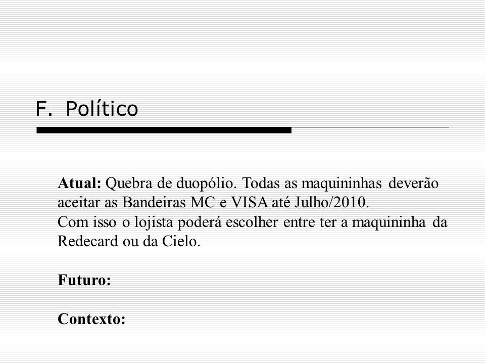 F.Político Atual: Quebra de duopólio. Todas as maquininhas deverão aceitar as Bandeiras MC e VISA até Julho/2010. Com isso o lojista poderá escolher e