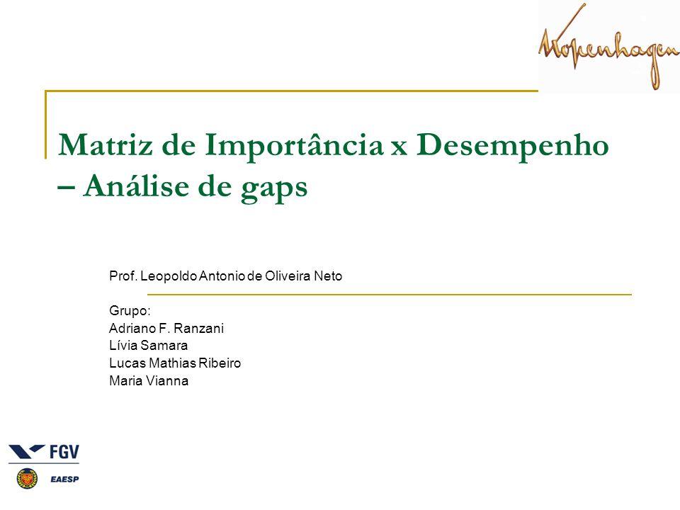 Matriz de Importância x Desempenho – Análise de gaps Prof. Leopoldo Antonio de Oliveira Neto Grupo: Adriano F. Ranzani Lívia Samara Lucas Mathias Ribe