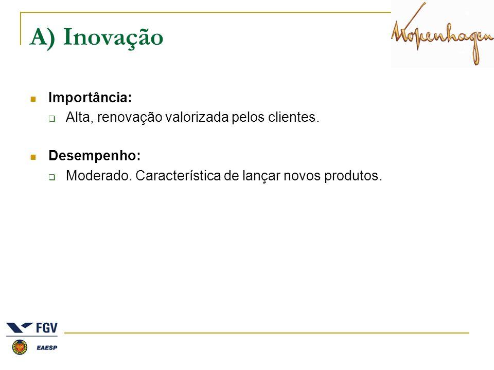 A) Inovação Importância: Alta, renovação valorizada pelos clientes. Desempenho: Moderado. Característica de lançar novos produtos.