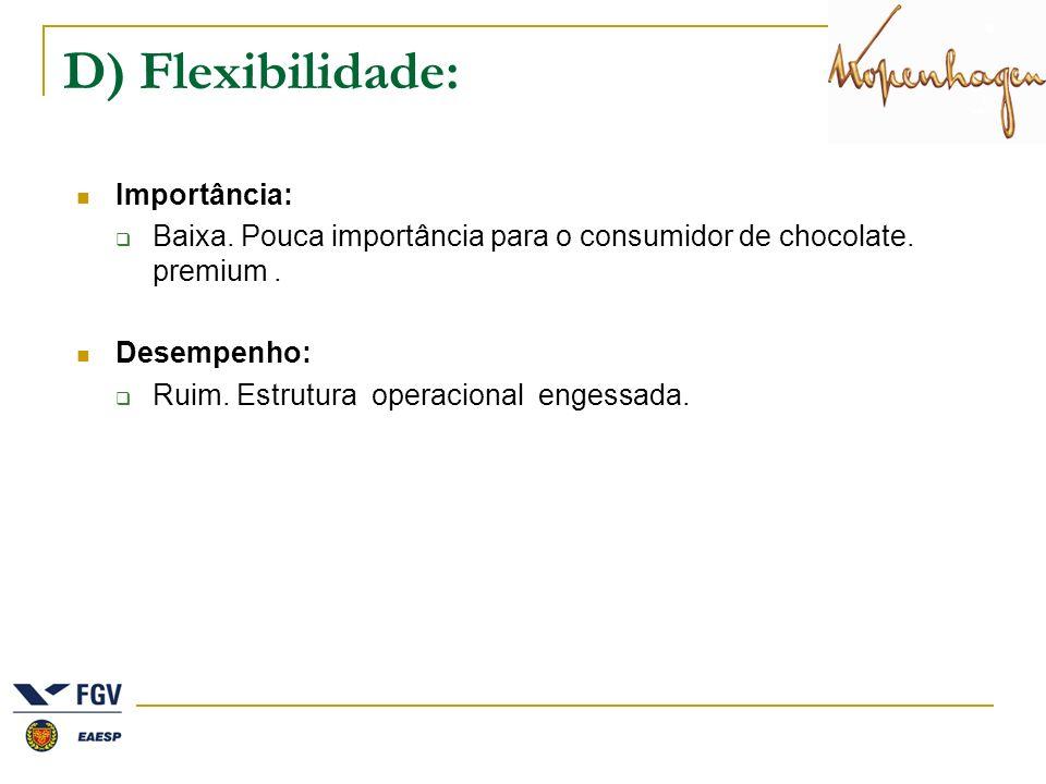 D) Flexibilidade: Importância: Baixa. Pouca importância para o consumidor de chocolate. premium. Desempenho: Ruim. Estrutura operacional engessada.