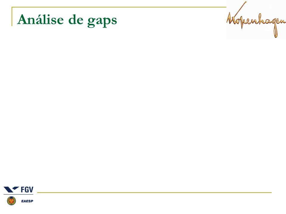 Análise de gaps