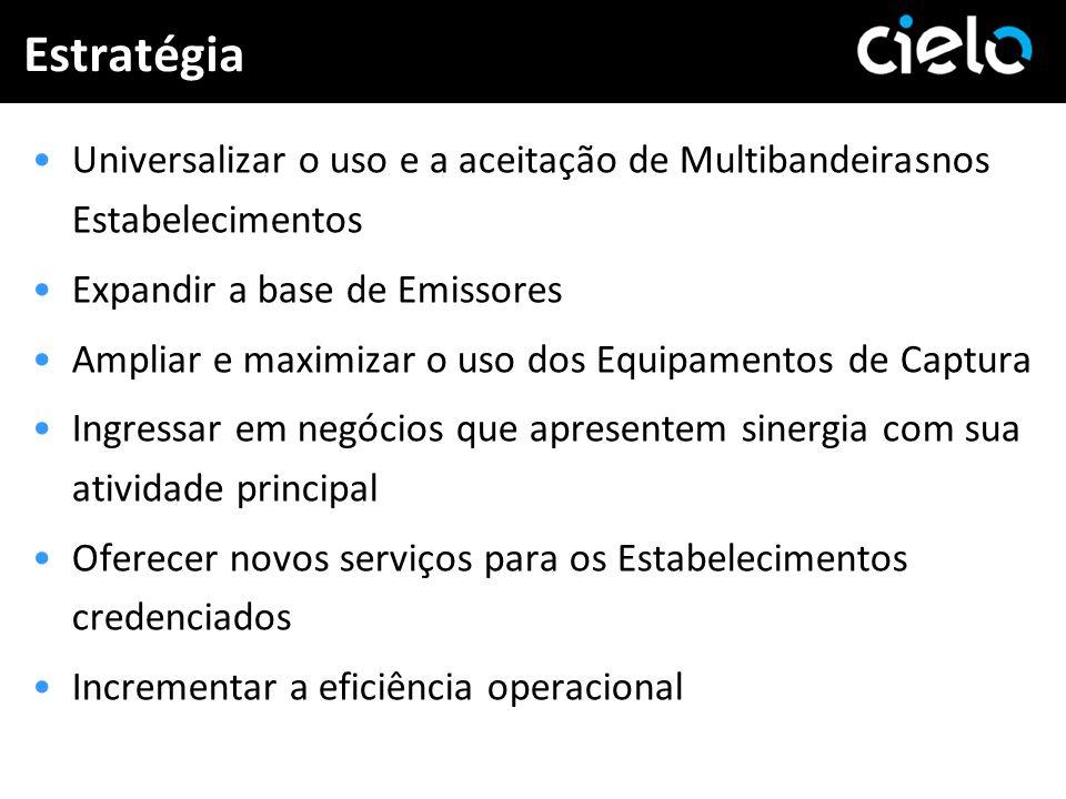 Estratégia Universalizar o uso e a aceitação de Multibandeirasnos Estabelecimentos Expandir a base de Emissores Ampliar e maximizar o uso dos Equipame