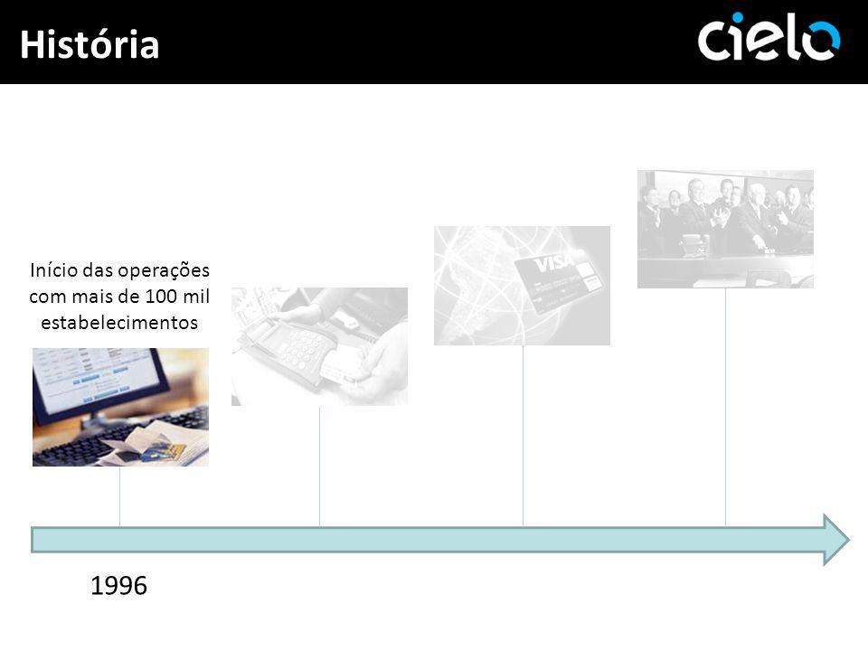 Início das operações com mais de 100 mil estabelecimentos 1996