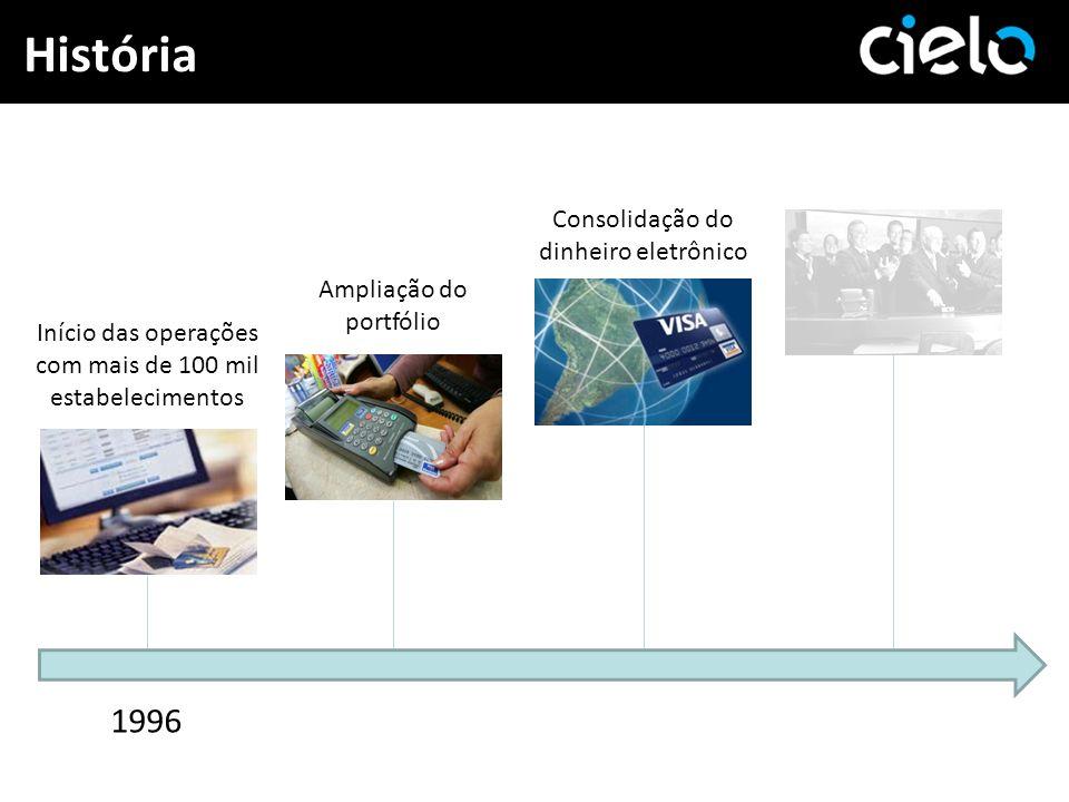 História Início das operações com mais de 100 mil estabelecimentos Ampliação do portfólio Consolidação do dinheiro eletrônico IPO e mudança para nome Cielo 19962009