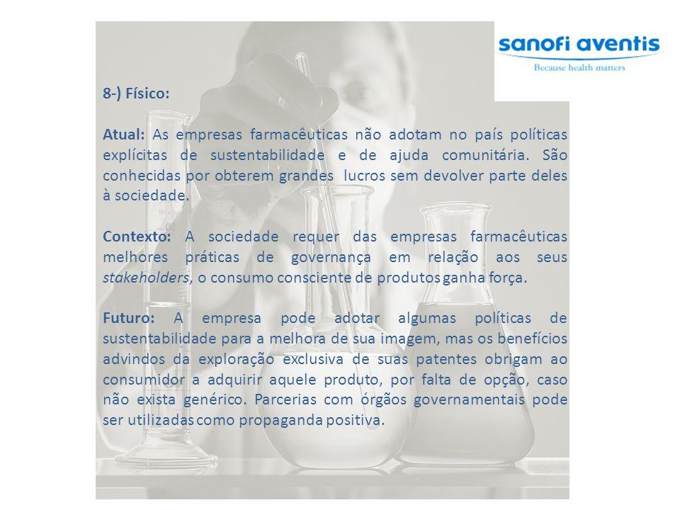 8-) Físico: Atual: As empresas farmacêuticas não adotam no país políticas explícitas de sustentabilidade e de ajuda comunitária.