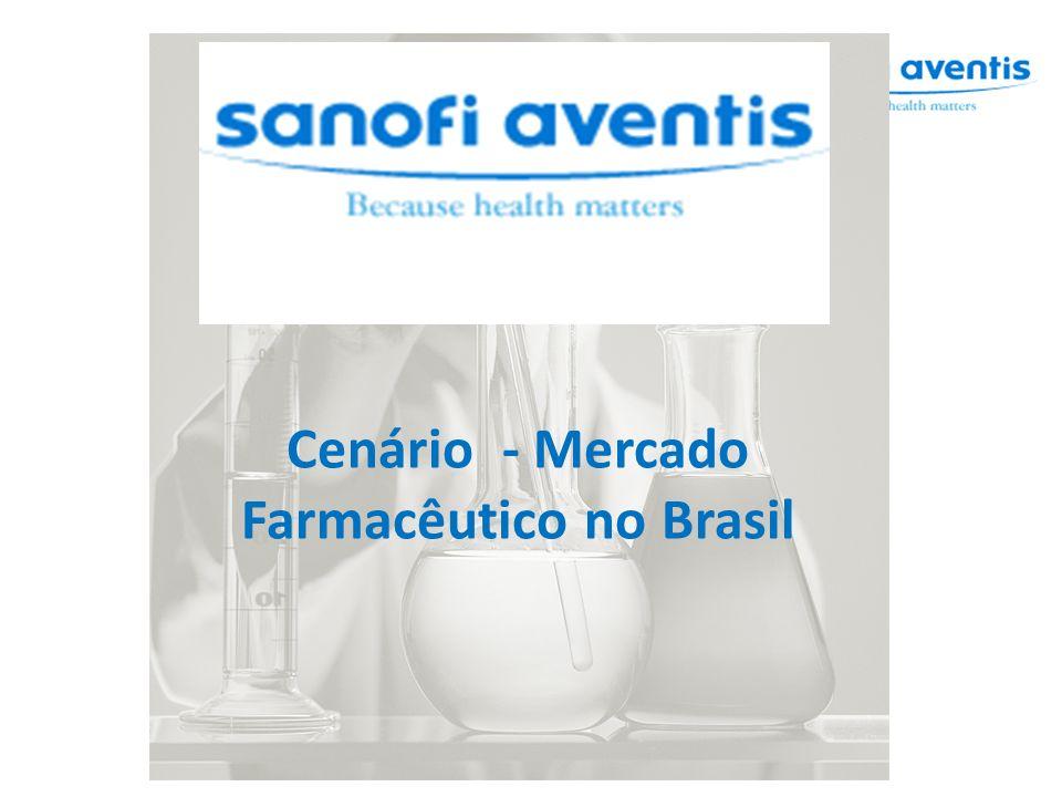 Cenário - Mercado Farmacêutico no Brasil
