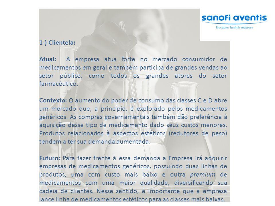 1-) Clientela: Atual: A empresa atua forte no mercado consumidor de medicamentos em geral e também participa de grandes vendas ao setor público, como